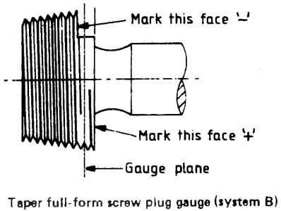 System a vs b british standard pipe taper bs 21 system b screw thread plug gage greentooth Image collections