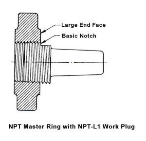 NPT L1 Work Plug Gage with NPT Master Ring